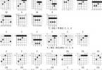 【下载】《常见三七和弦各把位按法图》高清PDF