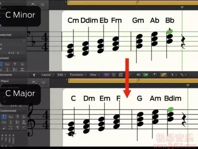 【音乐】编曲写歌必须知道的九个乐理知识,大神都知道
